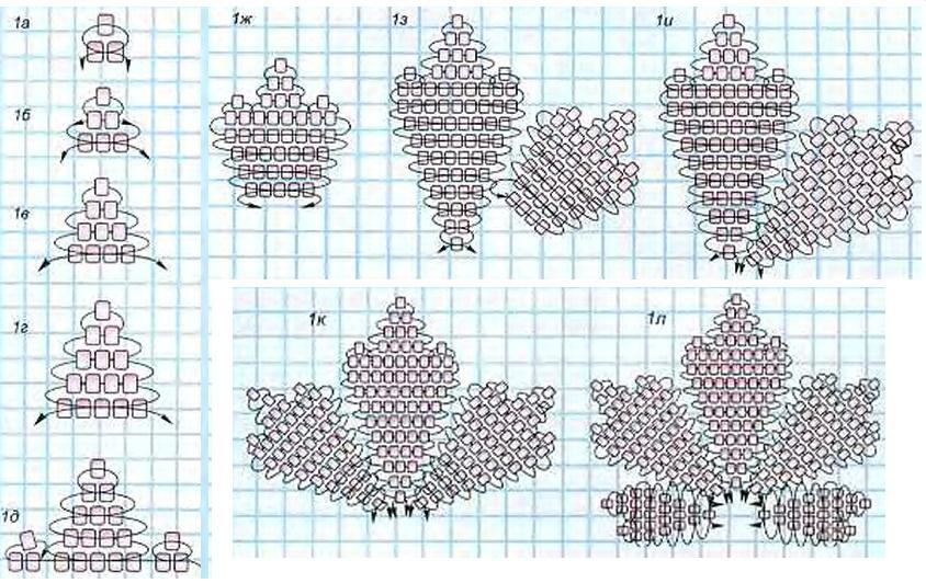 7. Вторую часть набирайте до ряда из четырех бисерин по схеме (рис. 1ж).  8. Кладем.