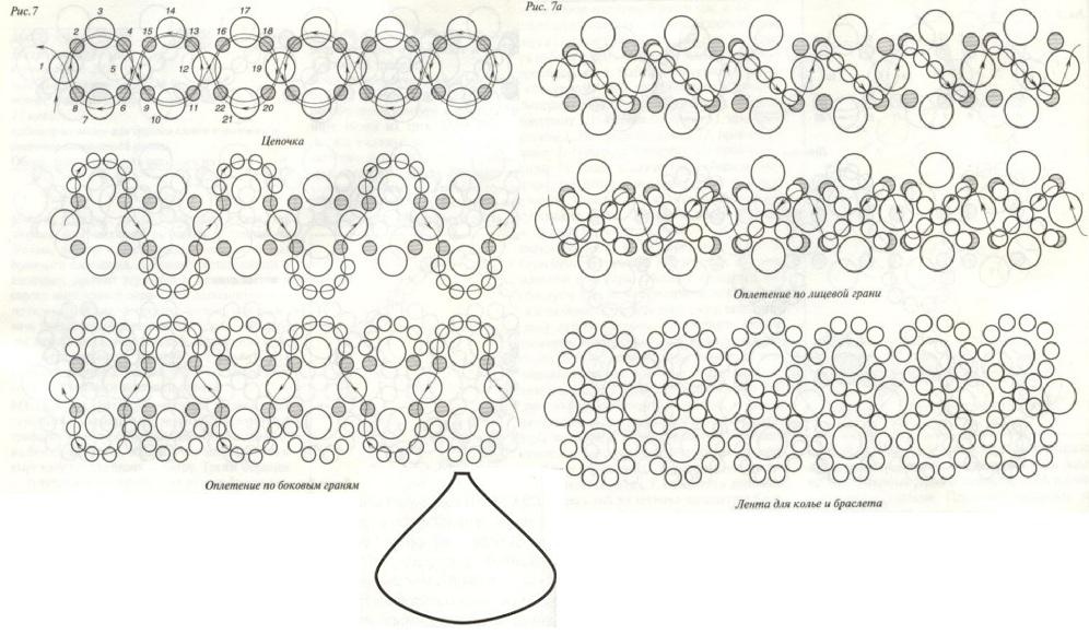 """Материал.  КОЛЬЕ. рис. 7, 7а) сплетите усложненную цепочку в  """"крестик """" из бисера и жемчуга двух размеров."""