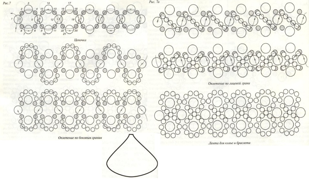 схема плетения комплекта русалочка