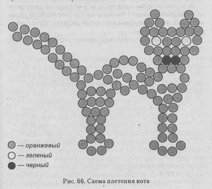 схема плетения рыжего кота