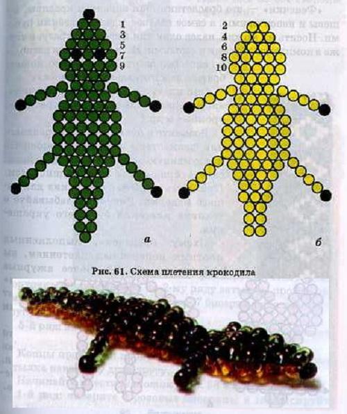 крокодил из бисера. схема плетения крокодила из бисера.