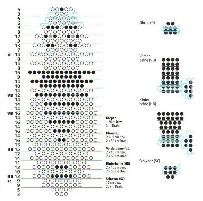Каждый ряд что указан на схеме