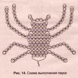 Параллельный способ плетения, лапки - игольчатый способ.
