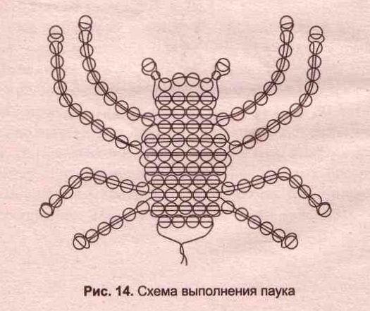 Бисероплетение схема паука - Делаем фенечки своими руками.