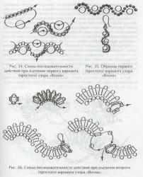 техника плетения стеклярусной волны