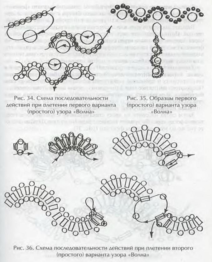 техника плетения стеклярусной