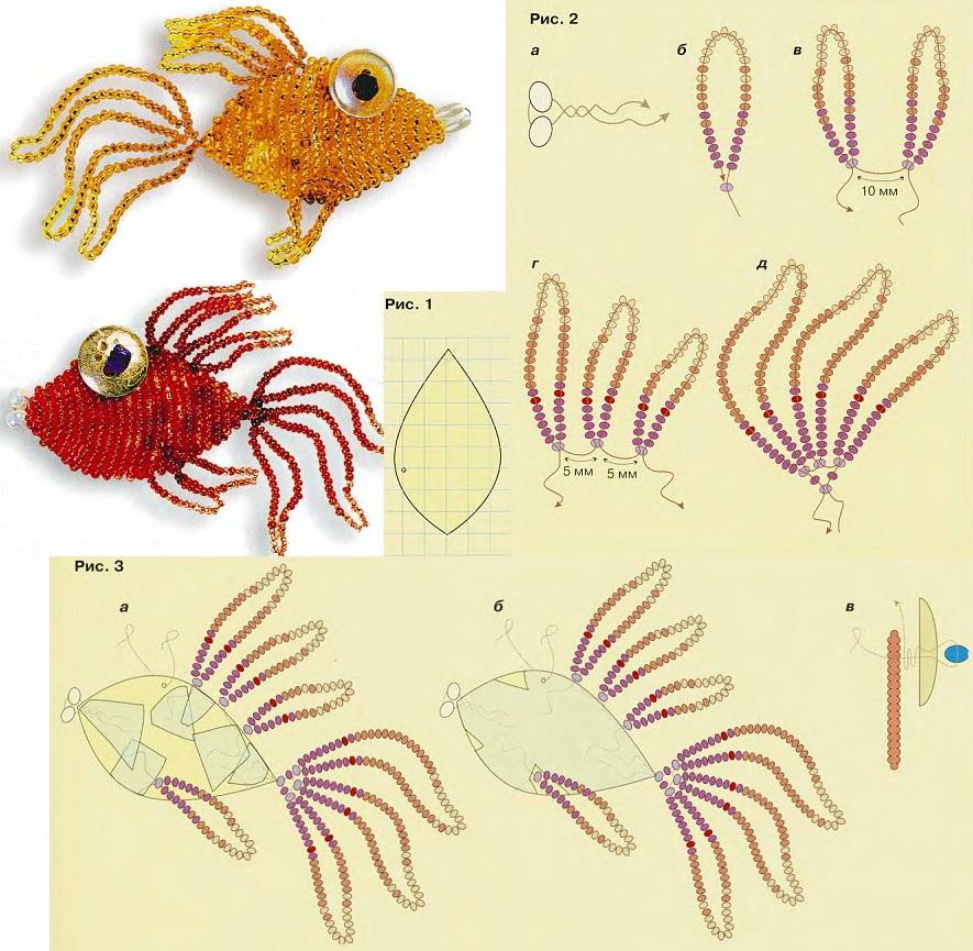 фигурки из бисера схемы рыбок.