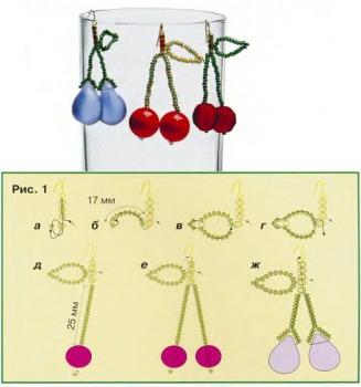 схема плетения вишен из бисера и бусин