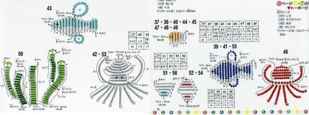 Схема изделий для изготовления