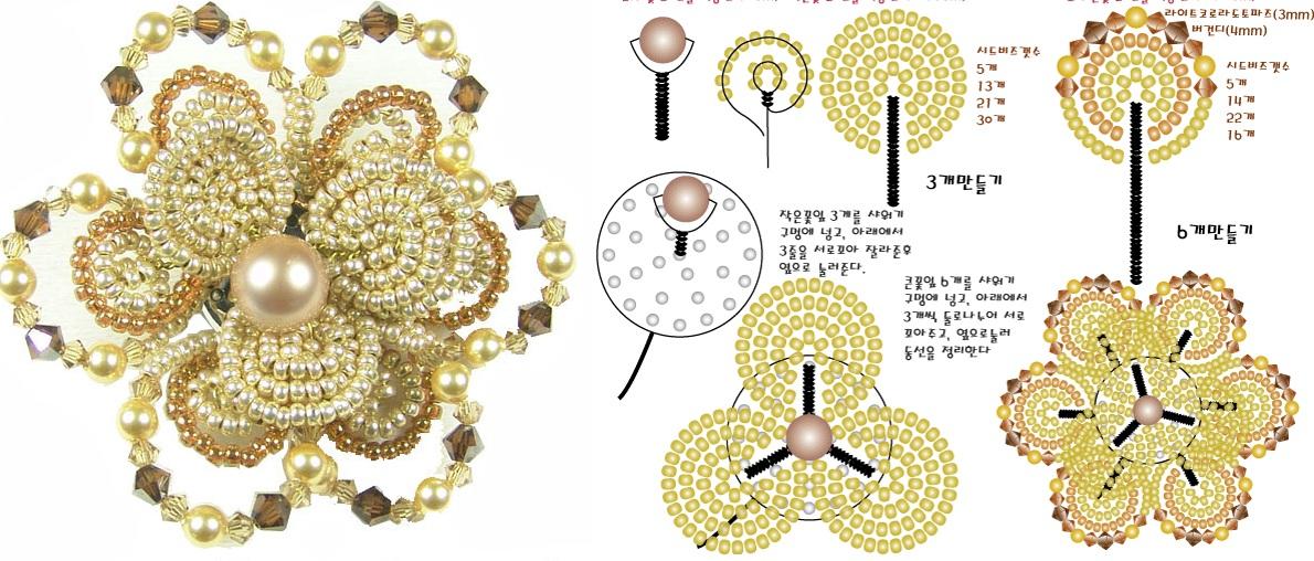 """Очень нарядная брошь  """"Золотой цветок """" украшенная в серединке золотой жемчужиной.  Так же вам понадобится золотой..."""
