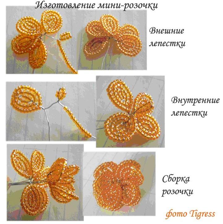 Лепестки цветка: набираем на середину проволоки длиной 40см.  Большое разнообразие схем цветов из бисера...
