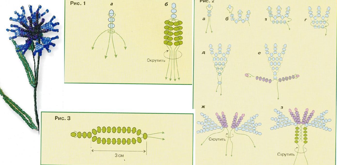 Цветы полевые из бисера и схемы