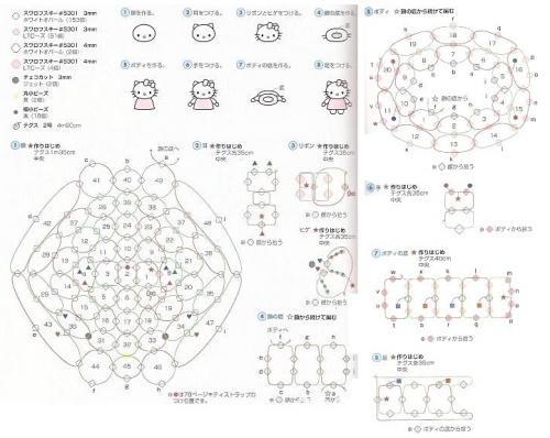 схема плетения кошки из бусин