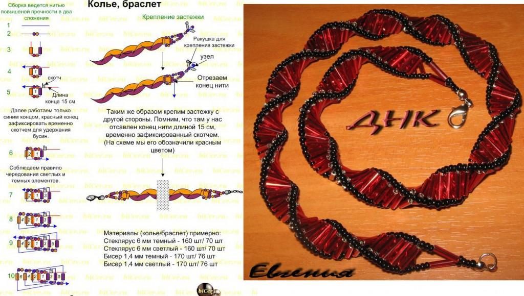 Плетение браслетов из жгутов схемы