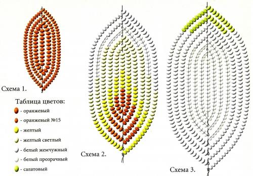 как плести лист кактуса
