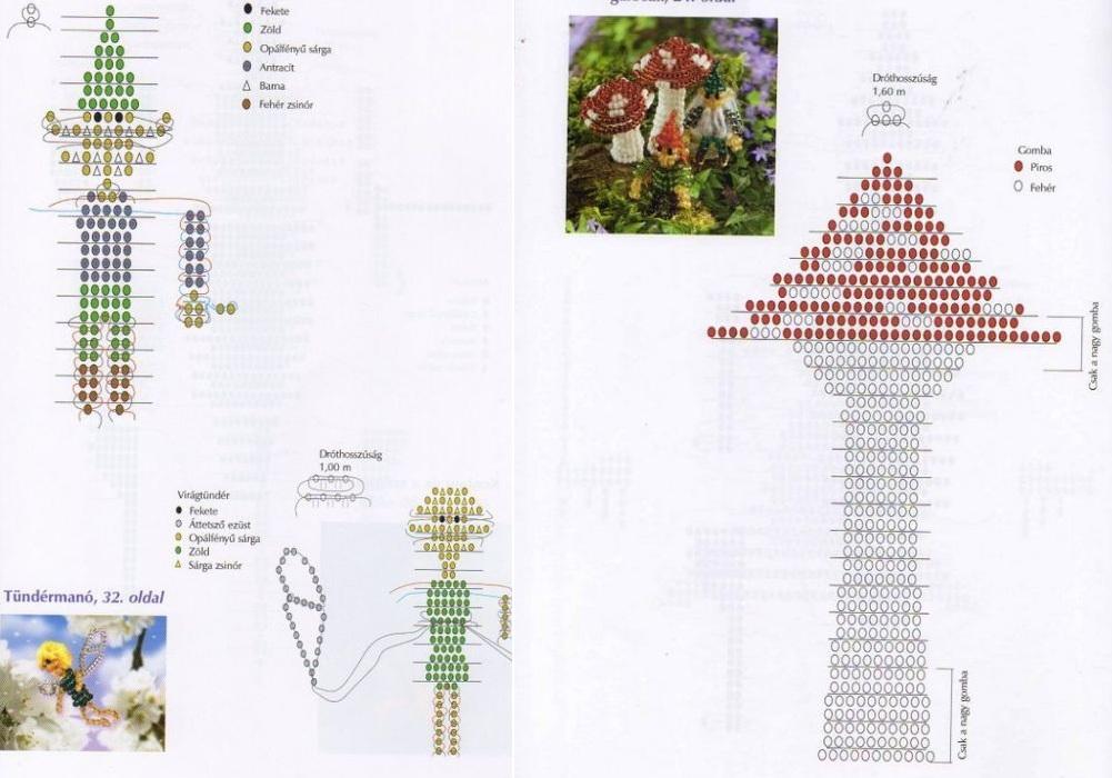 грибы из бисера схемы - Схемы.