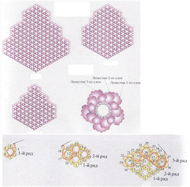 Схема плетения розы