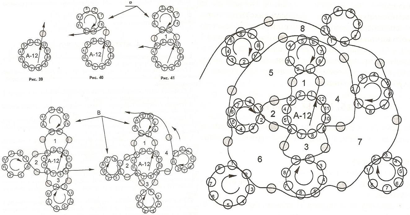техники плетения из бисера.