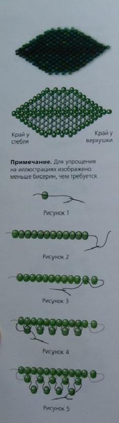 Различные техники плетения зеленых листиков Первый вариант выполнен в ажурной технике плетения из бисера, второй лист...