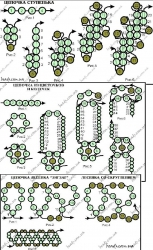 Схемы плетения цепочек