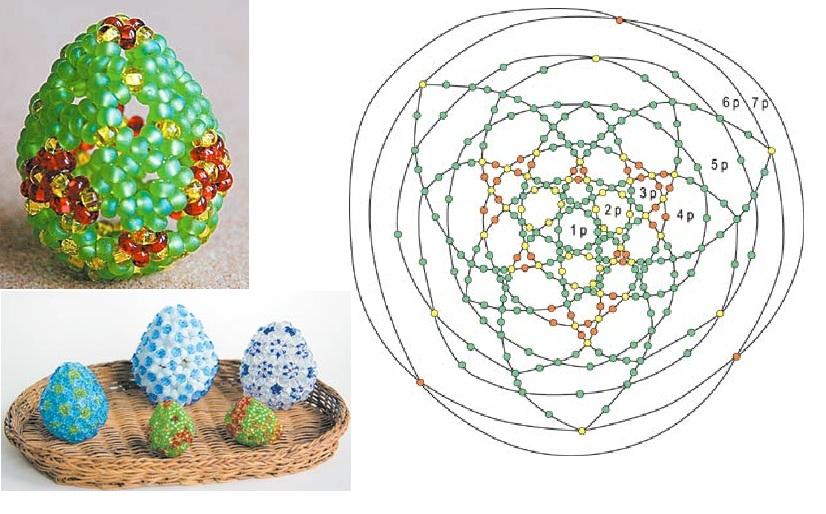 Оплетение пасхального яйца узорчатой сеткой (рис. 214) На рис. 215 показан пример низания бисерной сетки для яйца.
