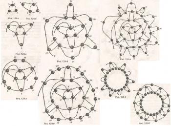 схема плетения таксы из бисера