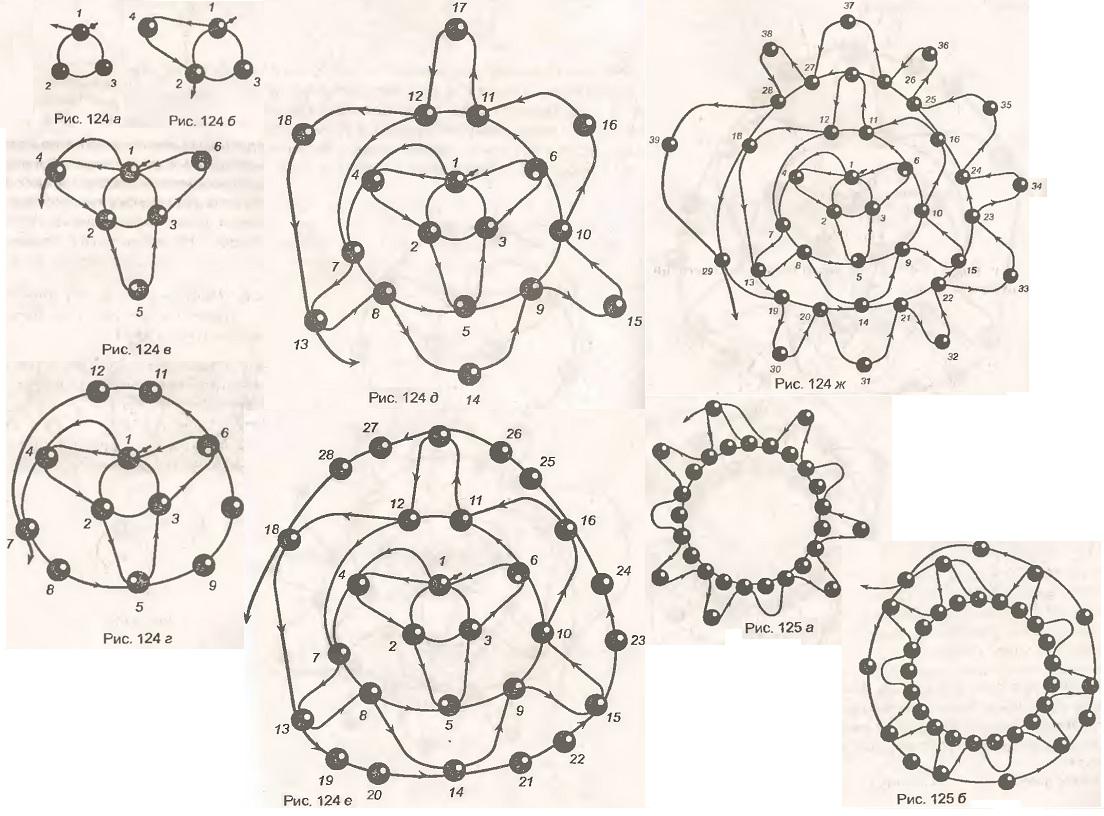 схема плетения таксы из бисера. схема плетения собаки из бисера.
