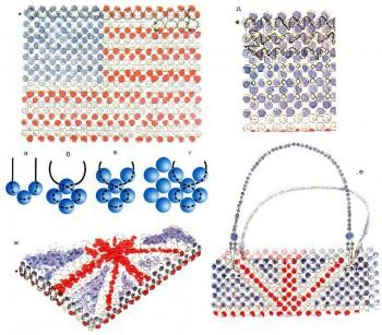 сумочки с флагами из бисера
