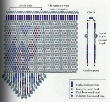 схема ее плетения