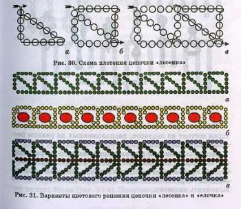 "техника плетения из бисера ""лесенка"""