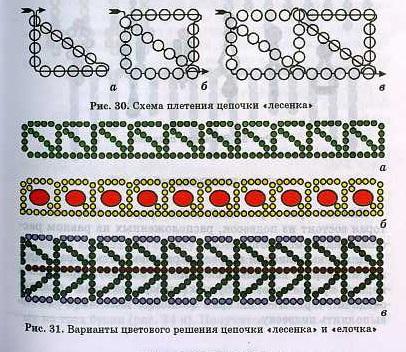"схема техники  ""лесенка "" из бисера. техника плетения из бисера  ""лесенка "" ."