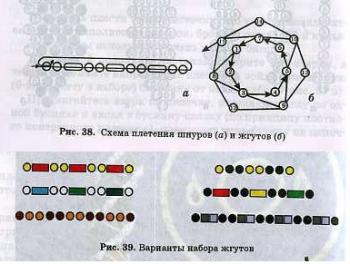 схема плетения шнуров и жгутов из бисера