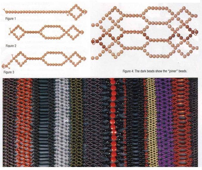 схема плетения браслета из рубки. плетение сетки из рубки.