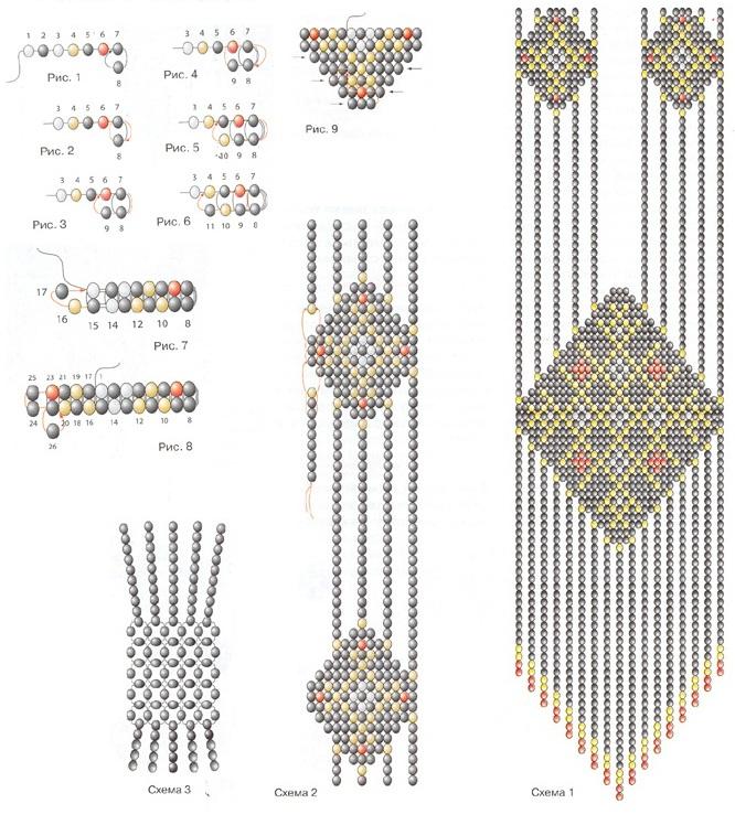 гайтан и схема его плетения