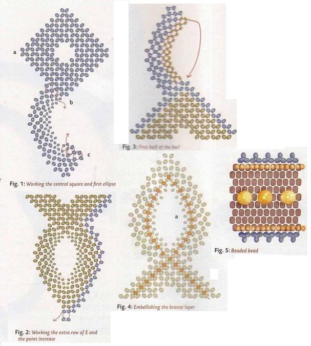Автор: Admin Дата: 22.10.2013 Описание: Как плести фенечки из мулине: схемы плетения для начинающих.