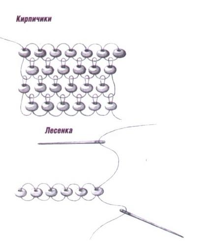 Автор: Admin Дата: 02.11.2013 Описание: Схемы бисероплетения кирпичиком,как сделать фенечку из бисера