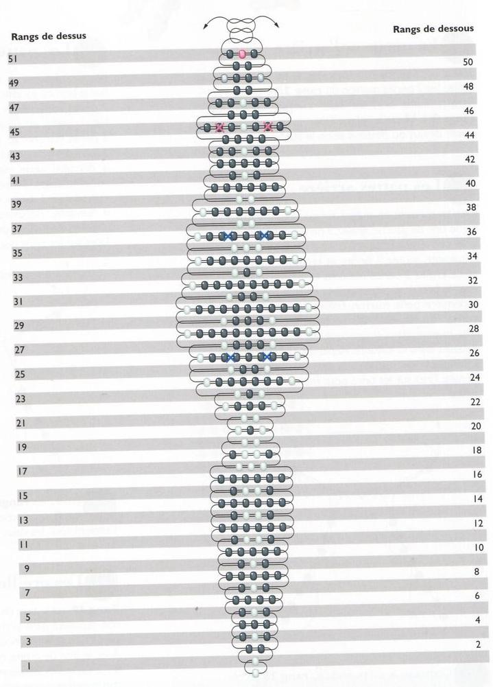 Схема Борсук. Объемные