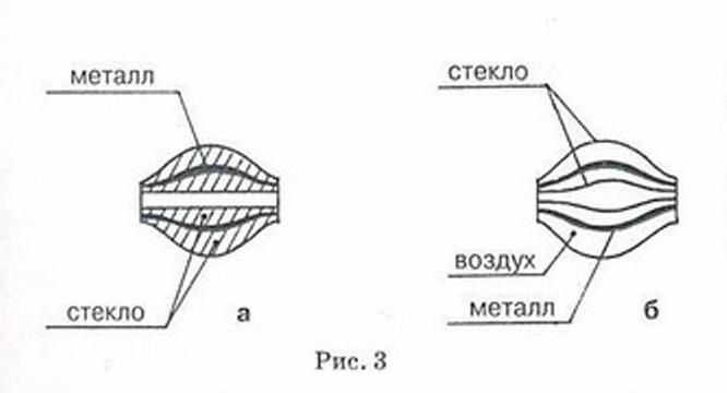 Технология изготовления бисера.