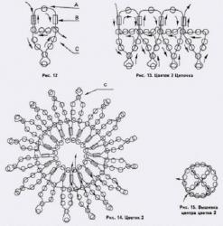 Техника плетения цветков в украшениях.