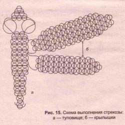 метод параллельного плетения брелков из бисера. схема стрекозы из бисера.