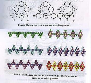 техника плетение бугорков из бисера