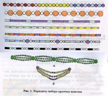 схема плетения простых цепочек из бисера