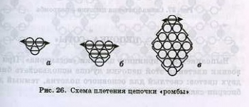 техника плетения ромбов из бисера