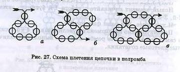 """схема плетения техникой """"восьмерка"""" из бисера"""