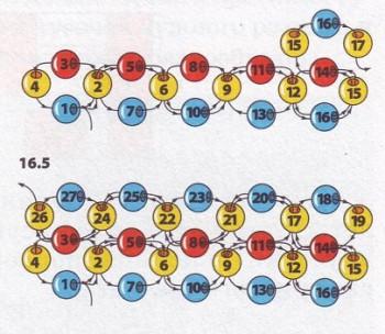 Плетение крестиком на двух иглах. вденьте оба конца лески в иглы, одну иглу возьмите в правую руку, другую в левую.