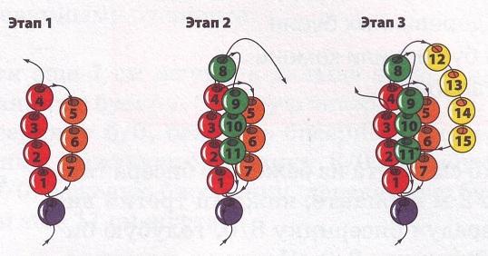 Для того чтобы сплести спиральный жгут, подойдет практически любой бисер и бусины.  Ты можешь пробовать разные...