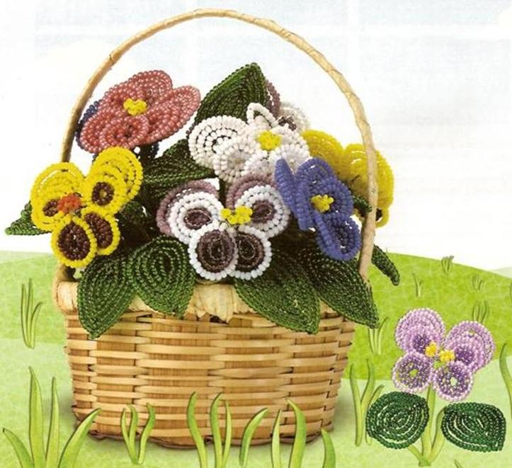 Цветы в корзинке.