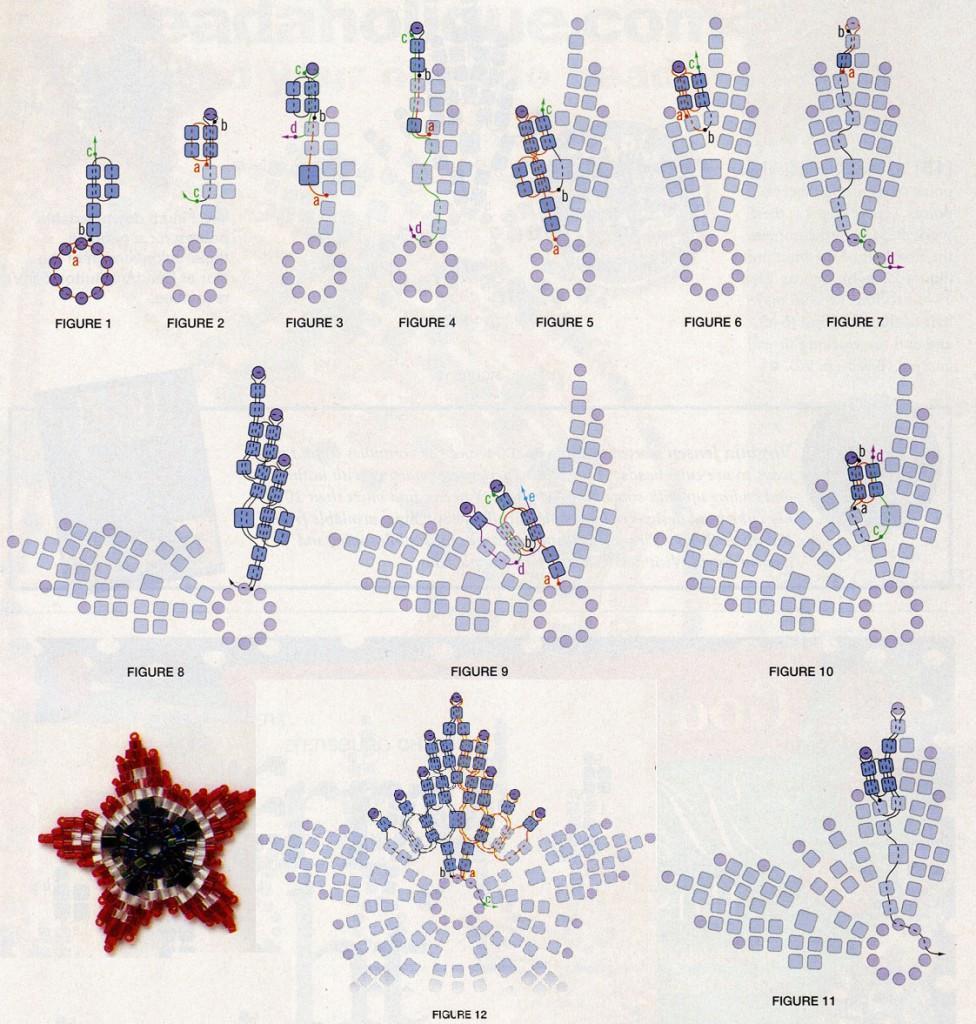 Схема звезды
