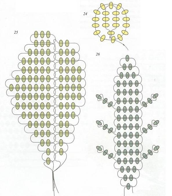 плетение цветка маргаритки из