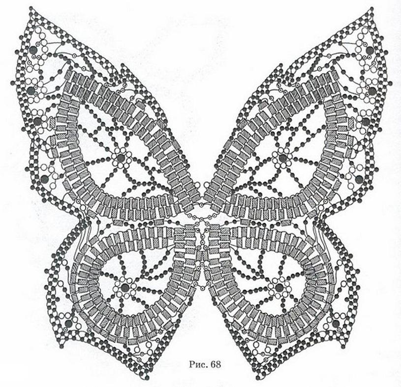 Бабочка. Схема